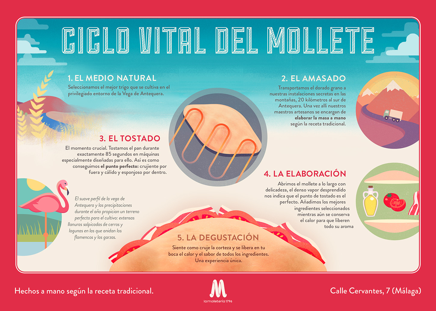 molleteria_horizontal
